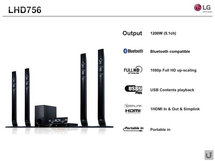 LG 1200W 5 1Channel DVD Home Theatre System LHD756