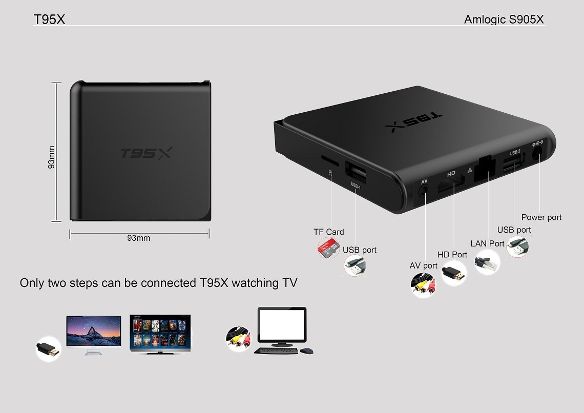 Google Android tv box 6 0 Kodi 16 1 Streaming Media Player T95X 2GB